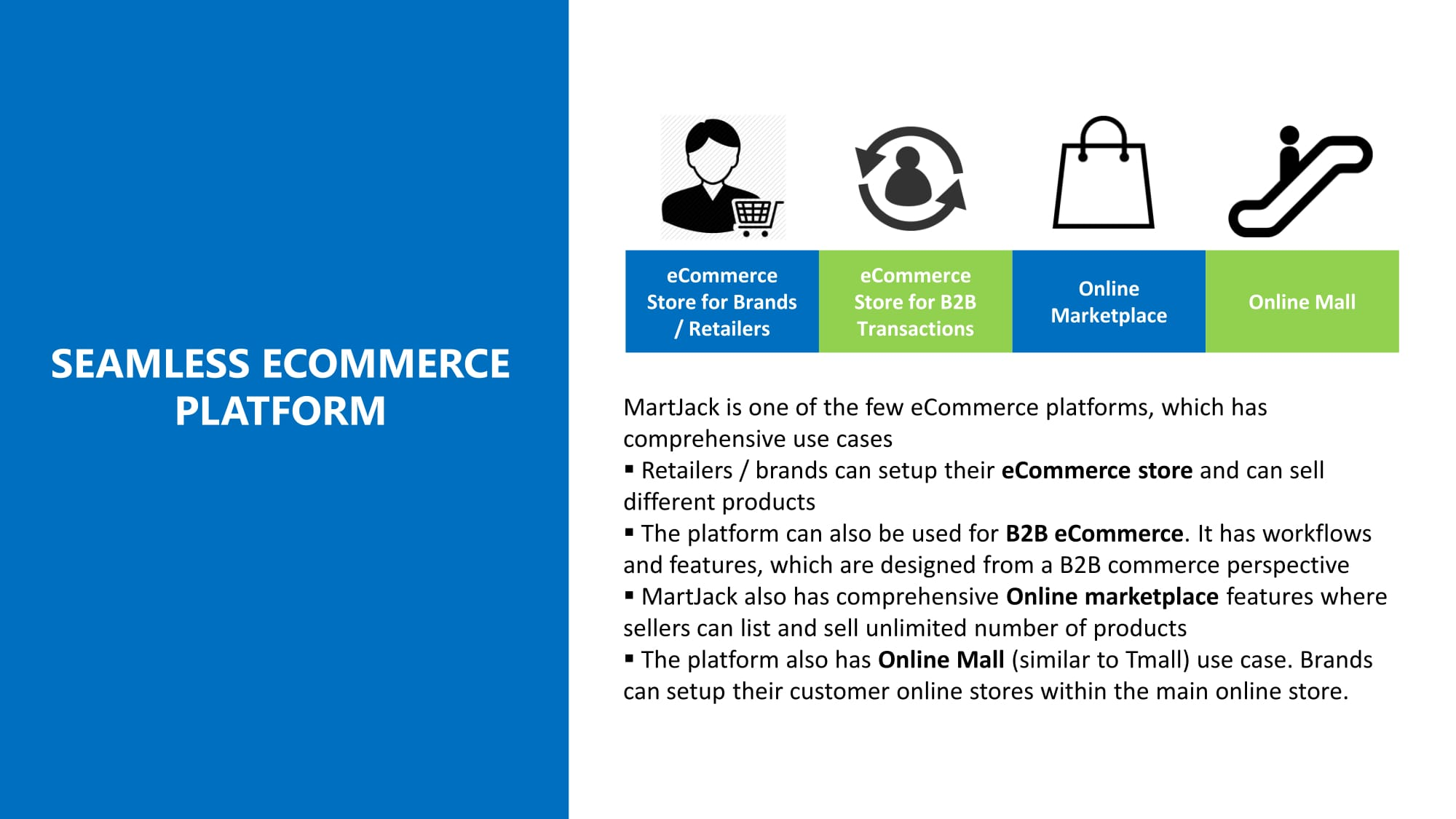 martjack_corporate_and_platform_overview-10